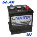 Autobaterie VARTA BLACK DYNAMIC 77Ah, 6V, E30 (077015)