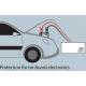 Automatická nabíječka autobaterií GYS WATTMATIC 100  (6V, 12V) do 100Ah (024823)