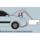 Automatická nabíječka autobaterií GYS WATTMATIC 150  (6V, 12V) do 150 Ah (024847)